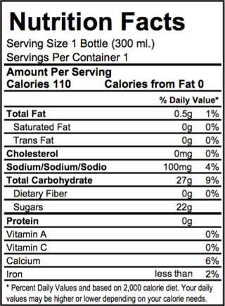 Nutrition Fact Label